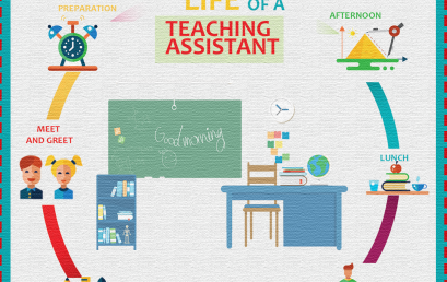 A day in the life of a teaching assistant (TA)
